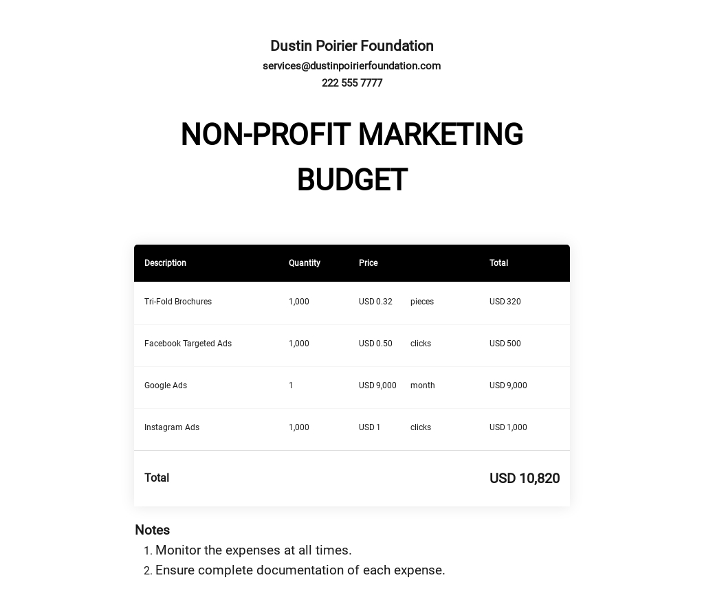 Free Non-profit Marketing Budget Template