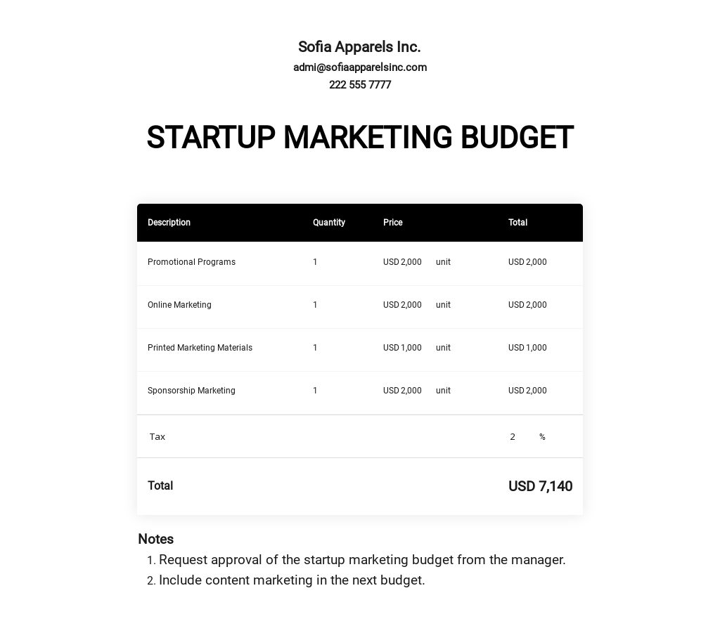 Free Startup Marketing Budget Template